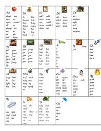 High Frequency Word Chart High Frequency Word Chart For Writing