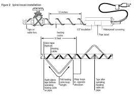 heat trace 240v wiring diagram schematics wiring diagram heat trace 240v wiring diagram auto electrical wiring diagram heat trace end light wiring heat trace