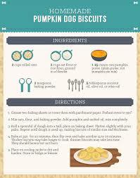Country Kitchen Dog Treats Homemade Healthy Dog Treats Fixcom