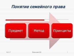 Структура и содержание курсовой работы Курсовая работа понятие и система частного права