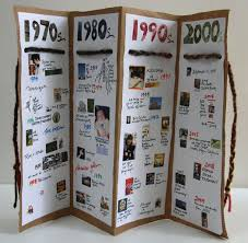 Creative Timelines For Projects Creative Timeline Projects Handmade Timeline Accordian Books Things