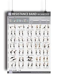Amazon Com Resistance Band Tube Exercise Poster Now