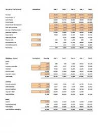 Financial Forecasting Excel Templates Financial Projections Excel Templates Instant Downloads Eloquens
