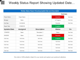 Weekly Progress Report Templates Weekly Status Report Showing Updated Date And Description