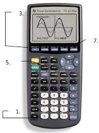 graphing linear equations with a ti 83