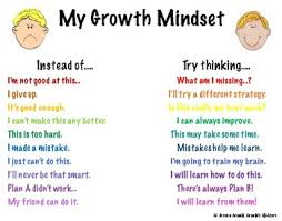 Growth Mindset Chart Growth Mindset Chart