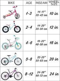 Womens Bike Size Chart Kids Bike Size Chart How To Buy A Bicycle For Your Child