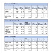 free printable survey template customer feedback survey template oyle kalakaari co