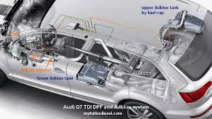 touareg wiring diagram wiring diagrams and schematics 2010 volkswagen touareg car stereo wiring diagram radiobuzz48