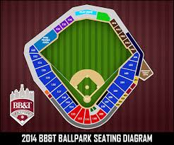 Ucf Baseball Stadium Seating Chart The Chandler Hotel Page Parkes Modeling Reviews