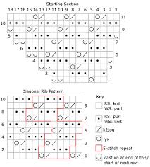 Paper Crane Size Chart Issuew18 Paper Crane Knitty Com Winter 2018