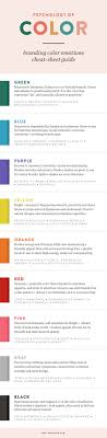 Positive Colors For Bedrooms 17 Best Ideas About Psychology Of Color On Pinterest Meaning Of