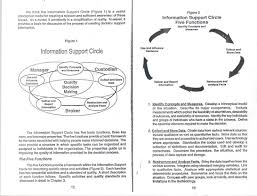 System Analysis And Design Project Report Systems Analysis Design Community College Of Rhode Island