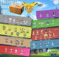 Chansey Iv Chart 100 Iv Encounter Infographic Thesilphroad Pokemon