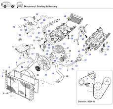 land rover discovery radiator diagram wiring diagram for you • 2001 land rover parts diagram wiring diagram database rh 10 3 infection nl de land rover discovery problems land rover lr3 2006 parts diagram door