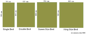 full size mattress vs queen.  Size Full Vs Queen Bed Length Of Size Mattress Unique  Bedding Appealing On Full Size Mattress Vs Queen
