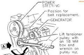 similiar 97 buick belt diagrams keywords 97 oldsmobile achieva wiring diagram on 97 buick skylark ignition