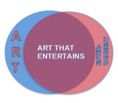 Art Venn Diagram The Venn Diagram Of Art And Entertainment Creative Infrastructure