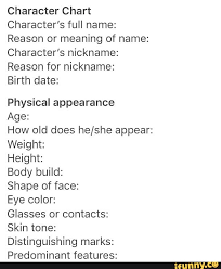 Skin Tone Chart With Names Character Chart Characters Full Name Reason Or Meaning Of