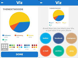 Apps For Making Charts And Graphs 7 Apps To Create The Best Graphs And Charts On Ios Android