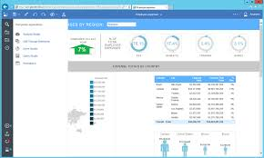 Cognos 11 Charts Cognos Analytics 11 Reporting Architecture And