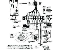 Range Wire Size Mooimurcia Co
