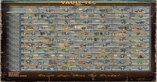 39 Expository Fallout 4 Perk Chart Wallpaper