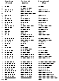5, signal procedure part i. British Pow Uses Morse Code To Stitch Hidden Message During Wwii Geekmom Alphabet Code Morse Code Coding