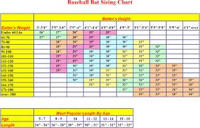 Download Baseball Bat Buying Chart Png Image With No