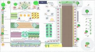 vegetable garden planner free awesome new photograph planning large plot ga vegetable garden planning