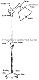 diagram ring floor lamp parts tubes swivels uno digital printings graphics able tutorials tips and trick trendy classic gif diagram ring floor lamp parts tubes swivels uno digital printings graphics able tutorials tips and trick trendy classic gif 178 x 360
