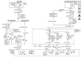 vortec gen iii lm7 lq4 lq9 truck harness schematics 4l80e solenoids stop switch