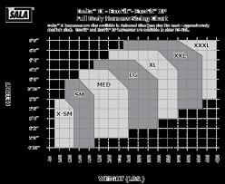Dbi Sala Exofit Size Chart 68 Rational Dbi Sala Harness Sizing Chart