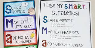 Reading Test Prep Strategies Teacher Trap