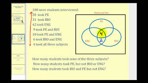 Venn Diagram Problem Solving Solving Problems With Venn Diagrams Youtube