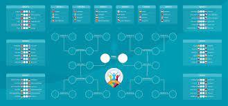 calendario delle partite, modello per il web, stampa, tabella dei risultati  di calcio, bandiere dei paesi europei che partecipano al torneo finale del  campionato europeo di calcio 2020. illustrazione vettoriale 2153340 -