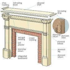 parts of a fireplace diagram diagram of the parts making up a wood fireplace surround shelf mantel stuff to fireplaces wood fireplace