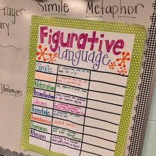 Life In Fifth Grade Teaching Figurative Language Part 1