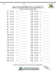 Multiplication to 5x5 Worksheets for 2nd Grademath worksheets printable multiplication to 5x5 2