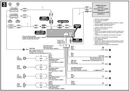 clarion cmd4 wiring diagram collection wiring diagram clarion wiring diagram clarion cmd4 wiring diagram download clarion stereo wiring diagram dxz375mp kenwood radio free and car