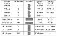 Tablecloth Size Chart Simply Lavish Weddings Events