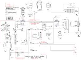 plane wiring diagram wire center \u2022 Boiler Wiring Diagram plane wiring diagram free download wiring diagrams pictures wiring rh totalnutritiontampa com plane power r1224 wiring