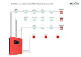 fire alarm horn strobe wiring diagram wiring diagram \u2022 speaker strobe wiring diagram at Strobe Wiring Diagram
