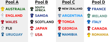 2015 Rugby World Cup Results Chart Rugby World Cup 2015 Preview Live A Life Of Luxury