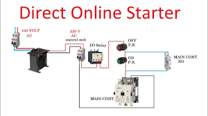 direct starter dol starter connection in hindi