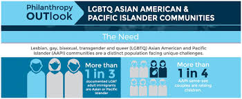 Asian americans in philanthropy