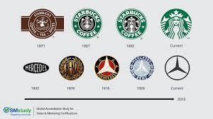 starbucks logo 2015 png. Brilliant Logo With Starbucks Logo 2015 Png N