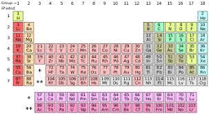 Mercury Periodic Table Amycatherinedesigns Com