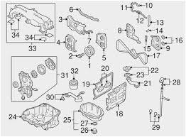 2000 subaru outback exhaust system diagram fresh 2003 subaru baja 2000 subaru outback exhaust system diagram best 1997 subaru forester fuse box diagram 1997 wiring of