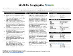 2019 Nclex Rn Cram Sheet Nur 2204c Nursing Iv Studocu